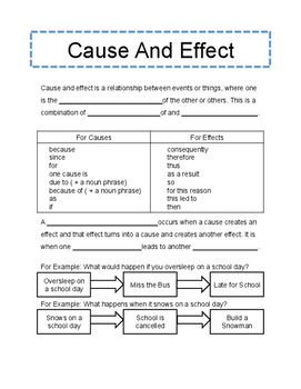 """Cause and Effect Flow Chart for Pixar Short video """"for the birds"""" - FUN"""
