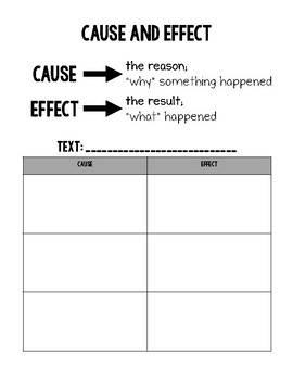 Cause and Effective Interactive Journal Page