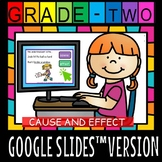 Cause and effect GOOGLE SLIDES (TM)