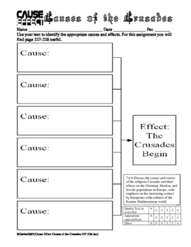 Cause and effect collection for use with McDougal Littell 7th World History