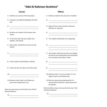 "Cause and effect lesson plans for ""Abd al-Rahman Ibrahima"""