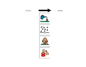 Cause effect sort - 16 events with pictures