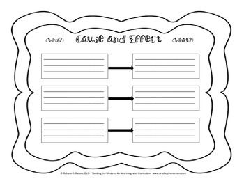 Cause/Effect Why and What Graphic Organizer