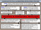 Causes & Effects of the Industrial Revolution Graphic Orga