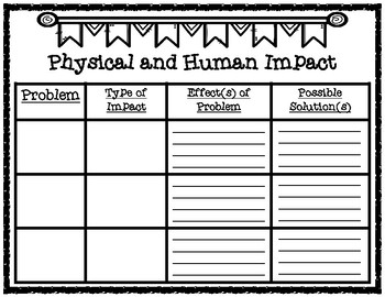 Causes and Effects of Human and Physical Impact on the Environment