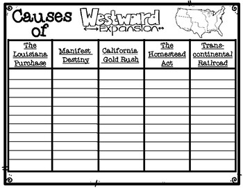 Causes and Effects of Westward Expansion Graphic Organizers