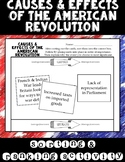 Causes and Effects of the American Revolution | Interactive Sorting Activity |