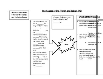 Causes and Effects of the French and Indian War with Questions