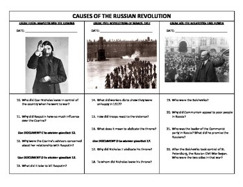 Causes and Effects of the Russian Revolution Illustrated Timeline