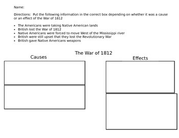 Causes and Effects of the War of 1812