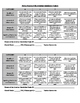 Causes and People and Battles of the American Revolution (Rubrics Included)