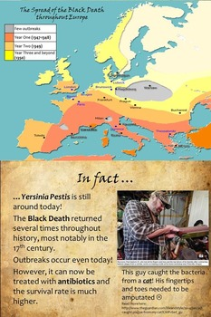 Causes and Spread of the Black Death PowerPoint/Worksheet (ACARA)
