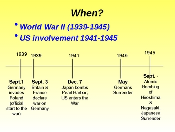 Causes leading to World War II