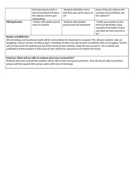 Causes of American Revolution Lesson Plan