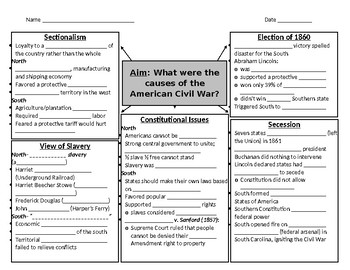 Causes of Civil War Web/Fill ins for Powerpoint