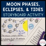 Earth, Sun and Moon System - Phases, Tides and Eclipse