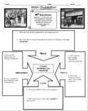 Causes of Prohibition