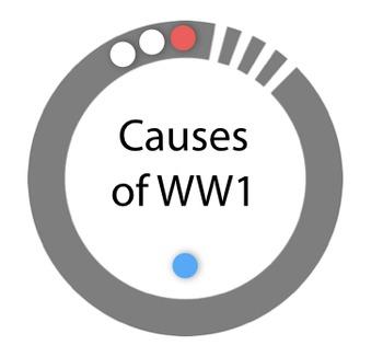 Causes of WW1 Keynote
