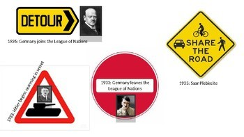 Causes of WW2 in Europe - 8 slide lesson pack