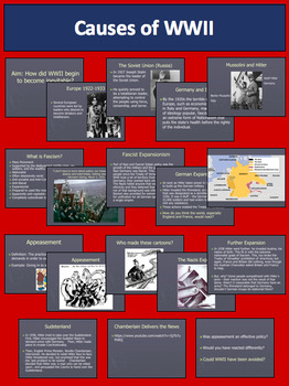 Causes of WWII - The Road to War
