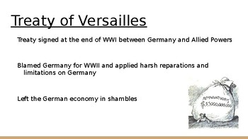 Causes of WWII