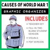 Causes of World War 1: Graphic Organizer (MANIA)