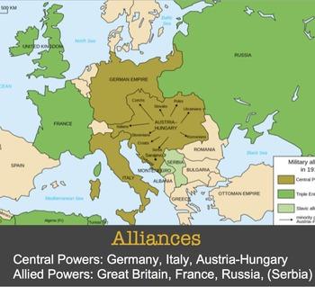 Causes of World War I Presentation and Graphic Organizer
