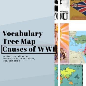 Causes of World War I Vocabulary Tree Map