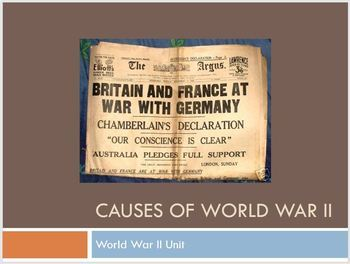 Complete Lesson! World War II Causes, Rise of Dictators, & American Isolationism
