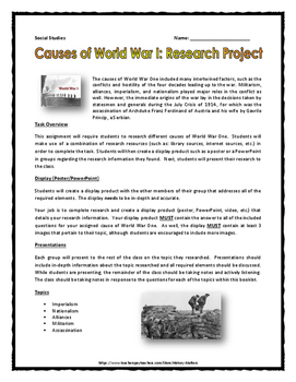 world war 1 research project Ten fun ways to study world war i  titled art of the first world war • select one painter to research and have your children  world war i project pack.