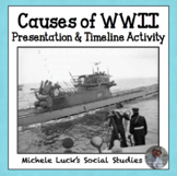 Causes of World War Two Ppt on Appeasement, WWII Timeline Activity WW2