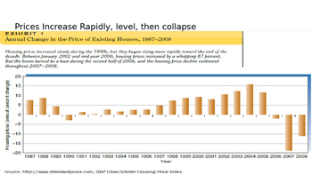 Causes of the 2008 Economic Crash Powerpoint and lesson/lecture