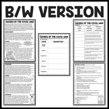 Causes of the American Civil War (Overview) Reading Comprehension Worksheet