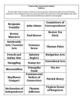 Causes of the American Revolution Fishbone Activity