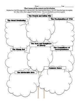 Causes of the American Revolution Graphic Organizer