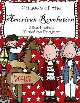 Causes of the American Revolution Illustrated Timeline Project