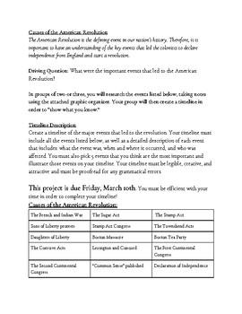 Causes of the American Revolution Timeline Project