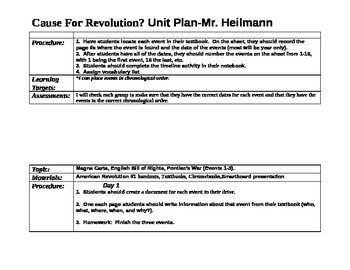 Causes of the American Revolution Unit Plan