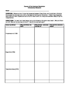 Causes of the American Revolutionary War-Graphic Organizer--with key