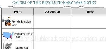 Causes of the American Revolutionary War Notes and Assessment