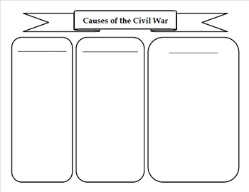 Causes of the Civil War - STAAR Social Studies