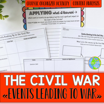 Causes of the Civil War Graphic Organizer Activity and Presentation