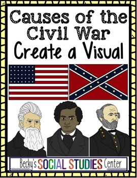 Causes of the Civil War Group Activity - Create a Visual