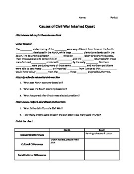 Causes of the Civil War Internet Quest