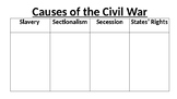 Causes of the Civil War Organizer