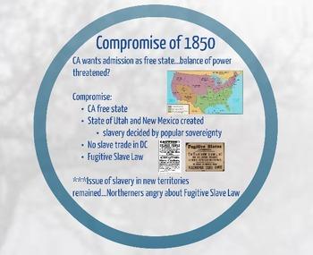 Causes of the Civil War Prezi