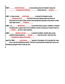 Causes of the Civil War Timeline