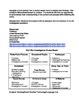 Causes of the Civil War Unit Plan