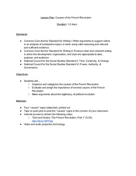 Causes of the French Revolution Lesson Plan