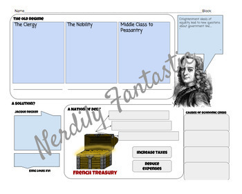 Causes of the French Revolution: Powerpoint and Student Handout